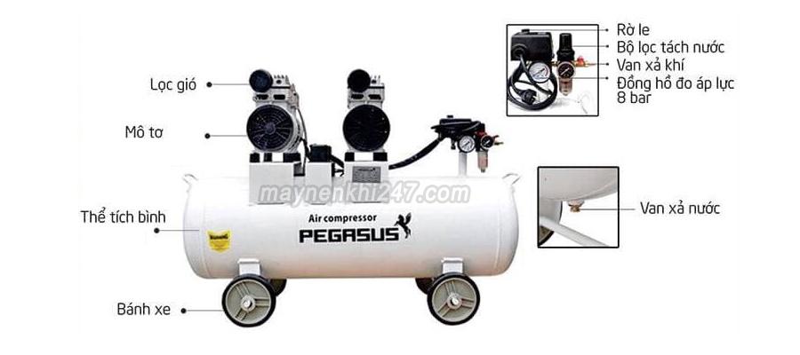 Cấu tạo máy nén khí mini không dầu