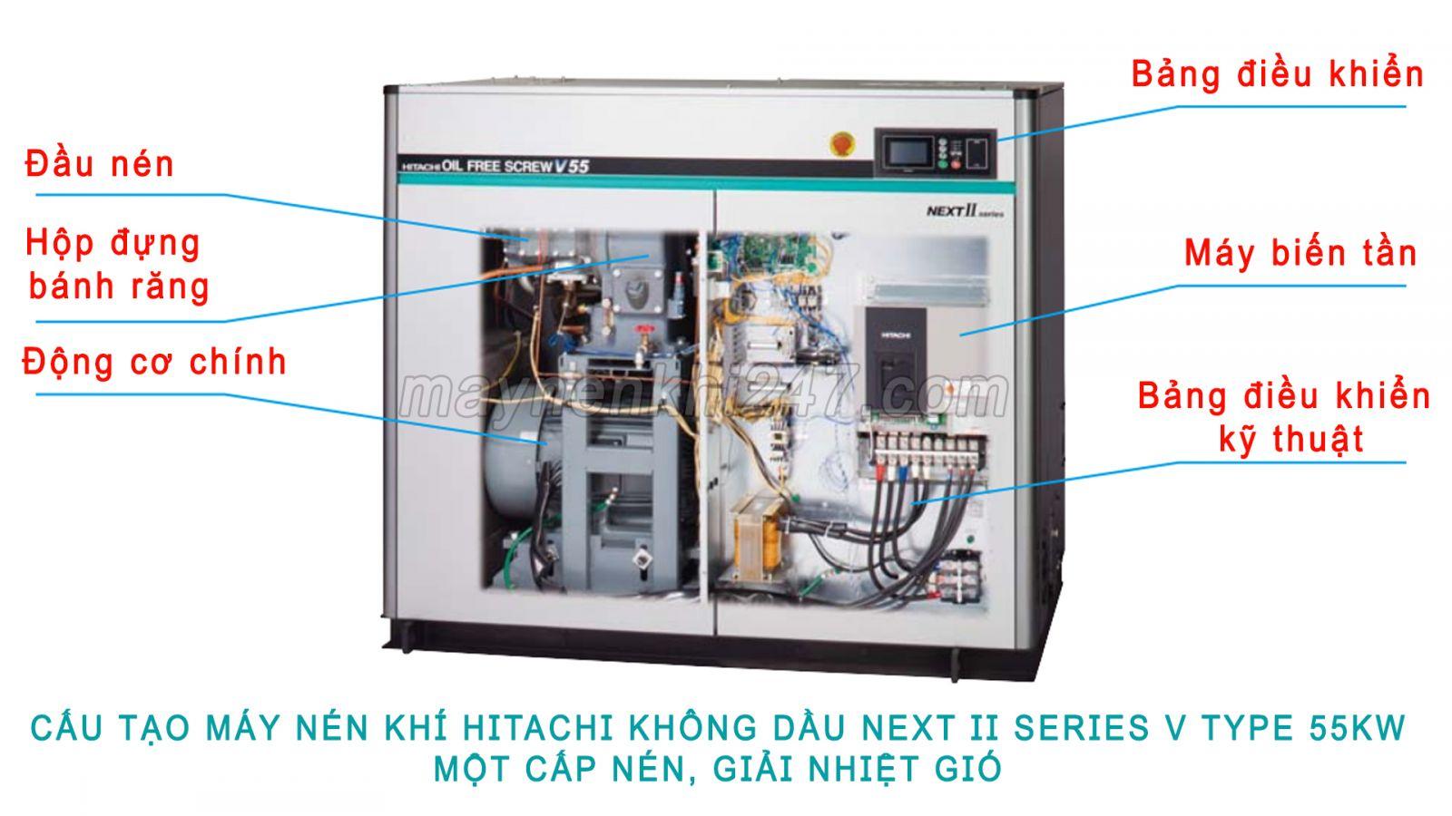 cau-tao-may-nen-khi-hitachi-khong-dau-55kw