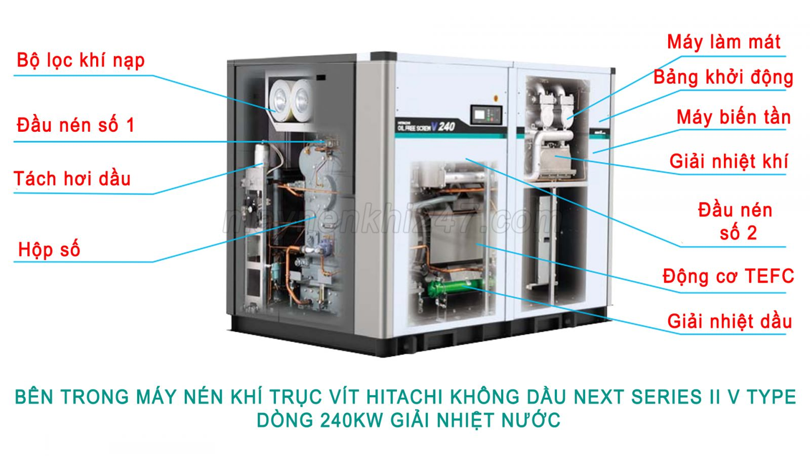 may-nen-khi-hitachi-next-ii-series-khong-dau-240kw-